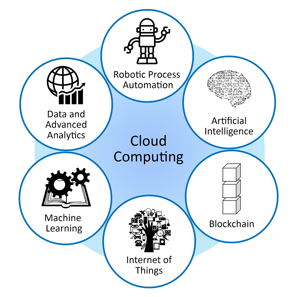 https://www.un-dsc.org/wp-content/uploads/2020/02/DSC-Technologies-small.png